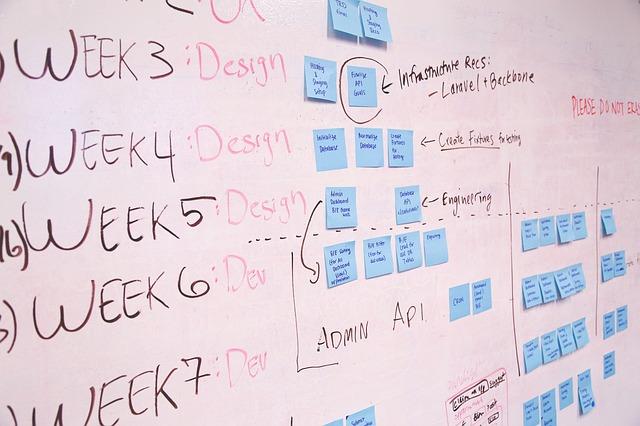 Developing a Plan for Your Book – Dan Heaton