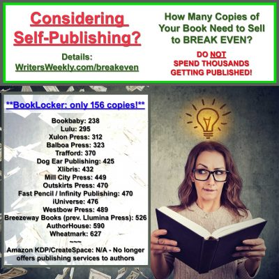 SELF-PUBLISHING IN 2019? – How Many Book Sales Needed to Recoup Your Investment?