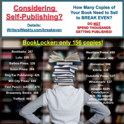 SELF-PUBLISHING IN 2021? – How Many Book Sales Needed to Recoup Your Investment?